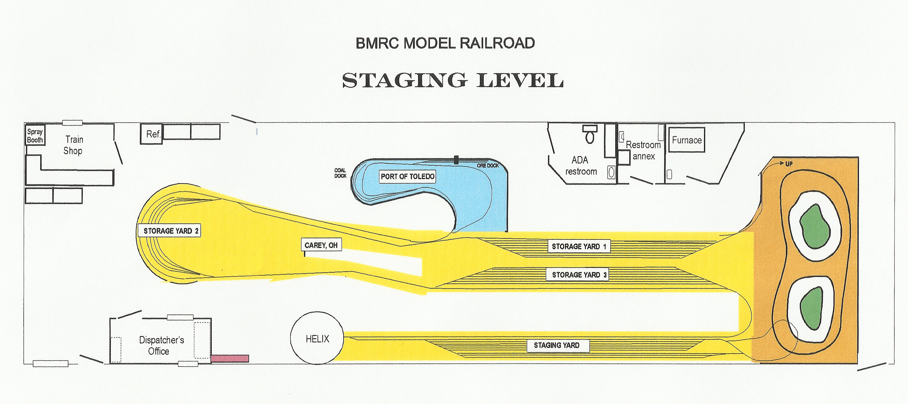 Staging Level, 7-16